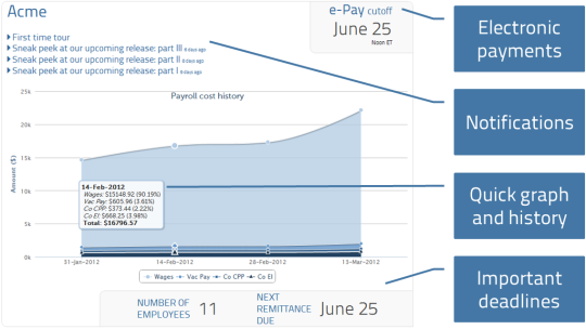PaymentEvolution payroll dashboard